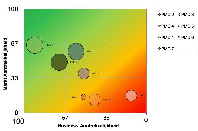 MaBa Analyse generator
